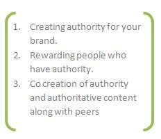 Social Authority Marketing